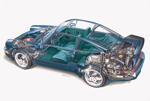 What's the inside story on this Porsche 964 Turbo?